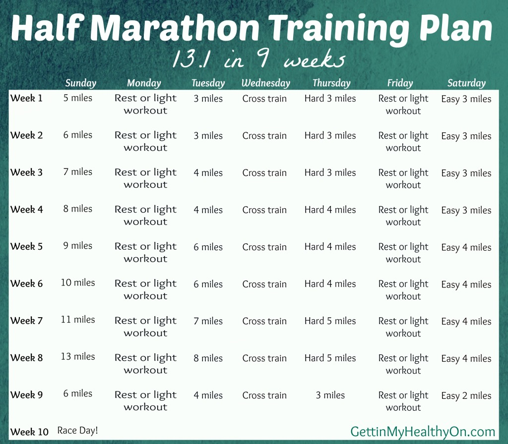 Half Marathon Training Plan | Gettin' My Healthy On