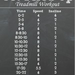 My Favorite Things + Get Fired Up Treadmill Workout