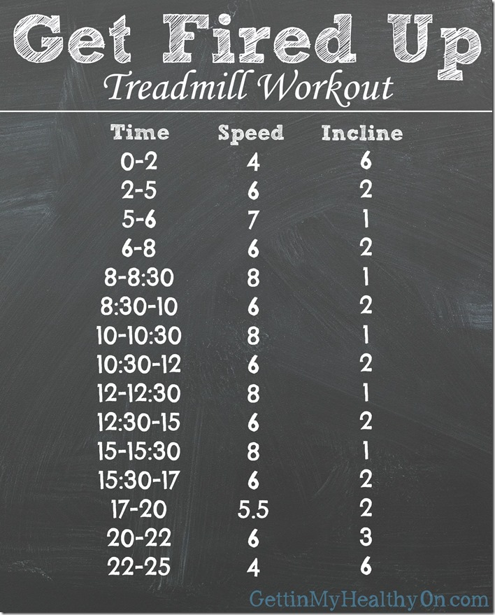 calories burned incline 1 treadmill