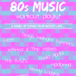 80s Workout Music Playlist