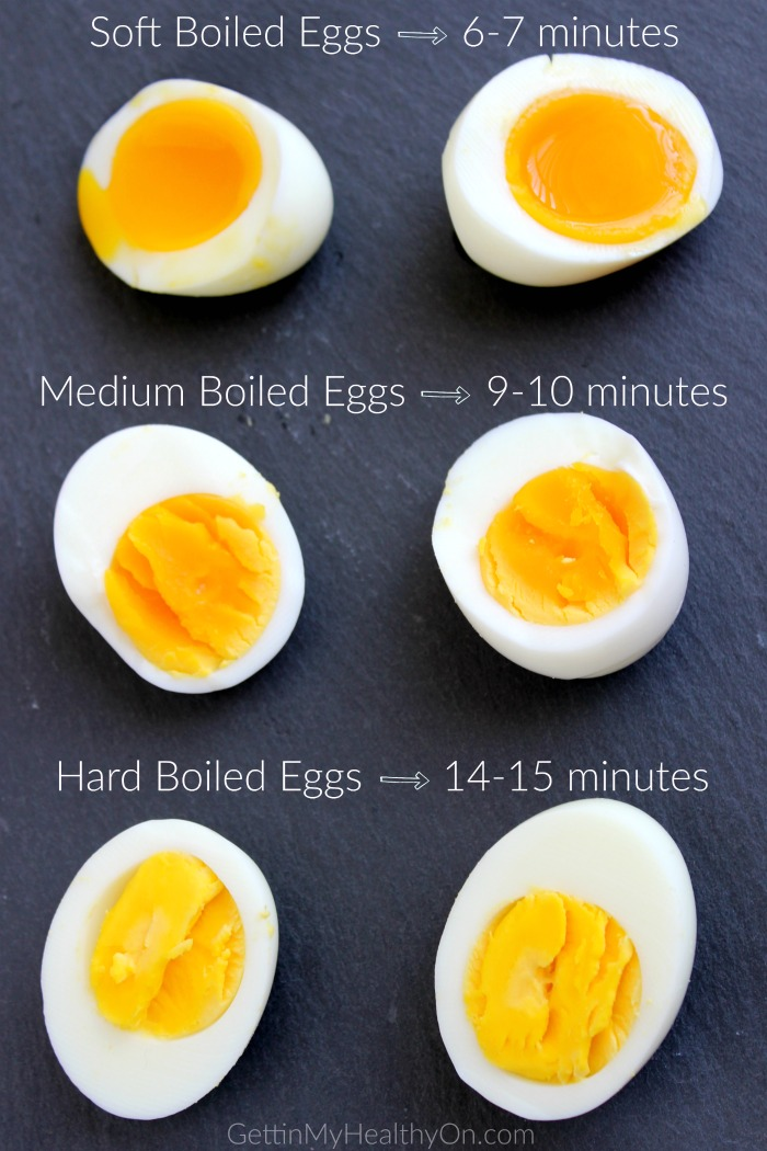 How to Soft and Hard Boil Eggs